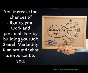 have a job search marketing plan that aligns with what is important to you