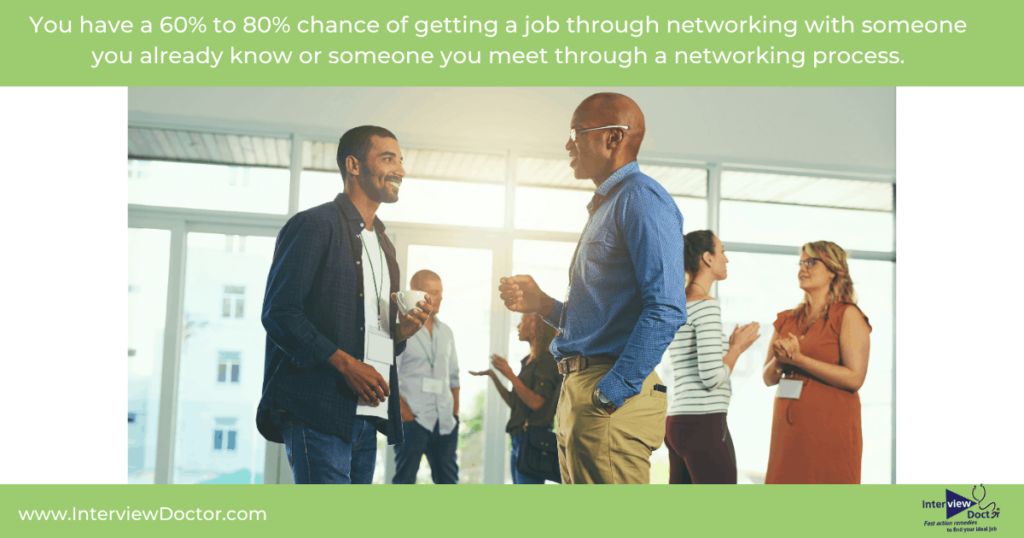 network with someone you know or don't know during a job search